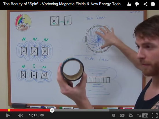 The Beauty of Spin: Vortexing Magnetic Fields