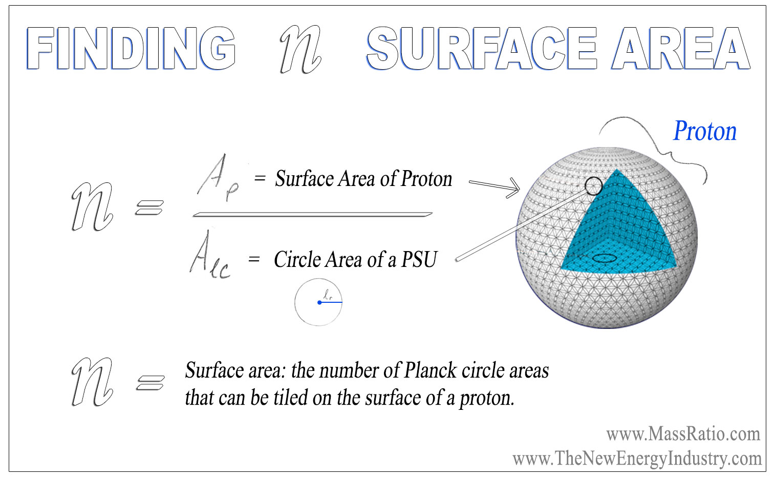 How To Find The Surface Area Of A Circle With The Diameter