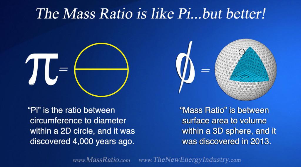 mass ratio,